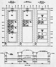 Substation Control Panel